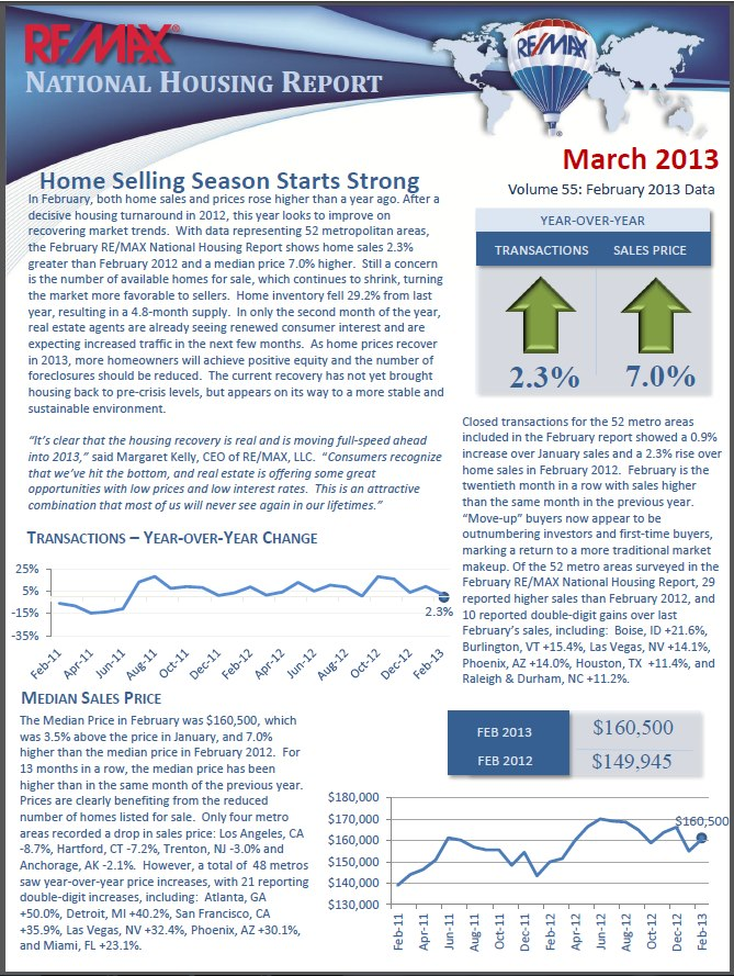 RE/MAX National Housing Report 02-2013