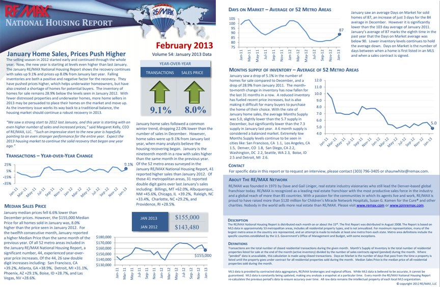 February 2013 National Housing Report